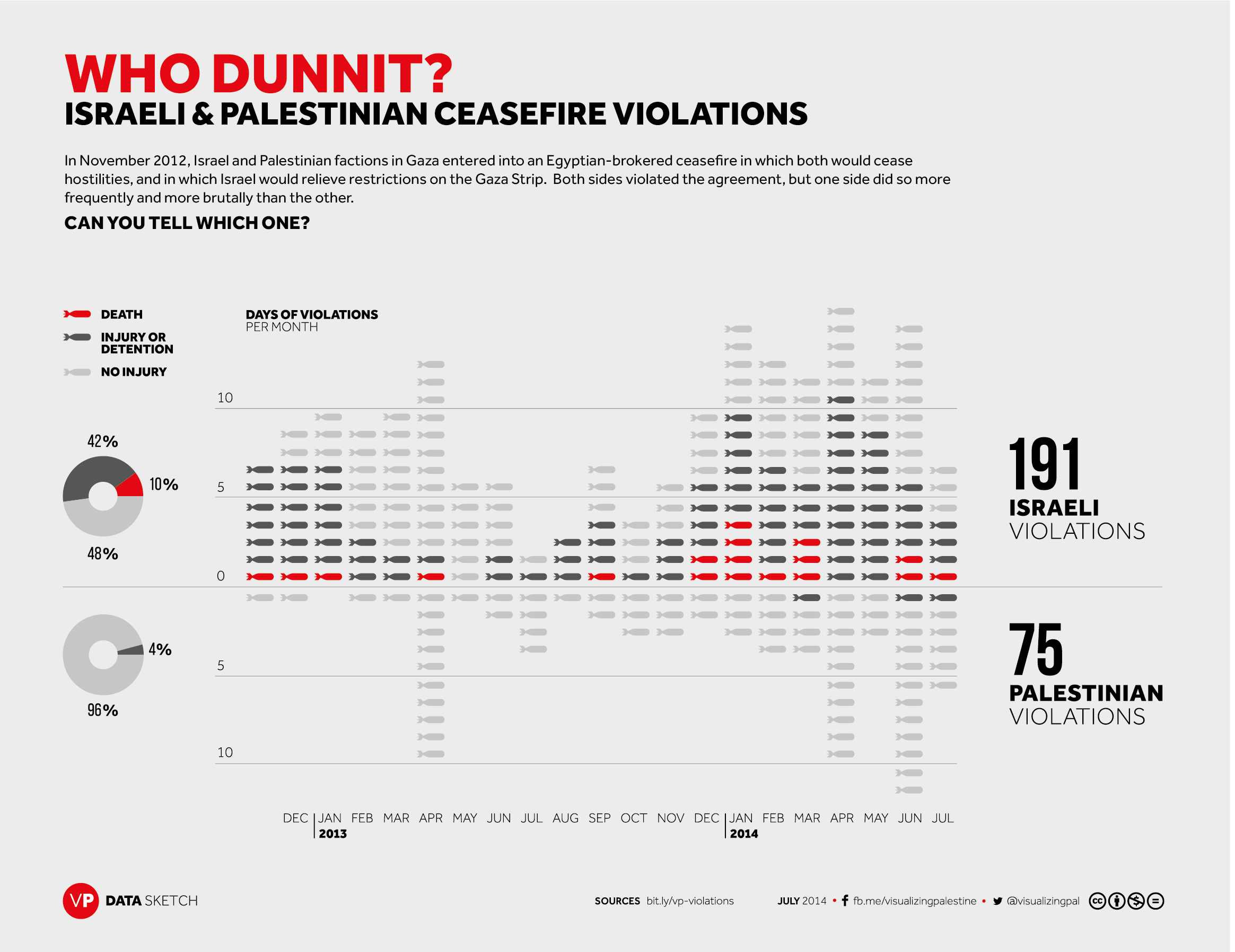 ceasefire violations-whodunnit(patchil format)-01