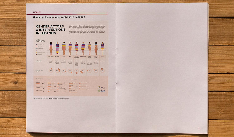gender-infographic-header