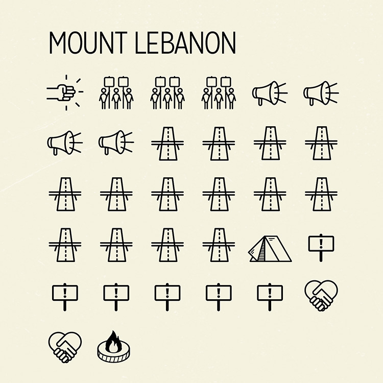 what-mobilises-lebanon-01